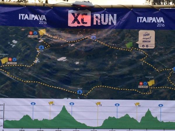 Evento XC Run - 3